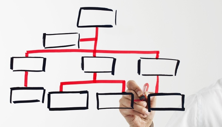 PO FESR AZIONE 3.1.1.3 – Aiuti alle imprese esistenti e accompagnamento dei processi di riorganizzazione e ristrutturazione aziendale. Procedura valutativa a sportello